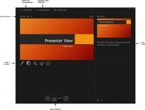 Presenter View Controls